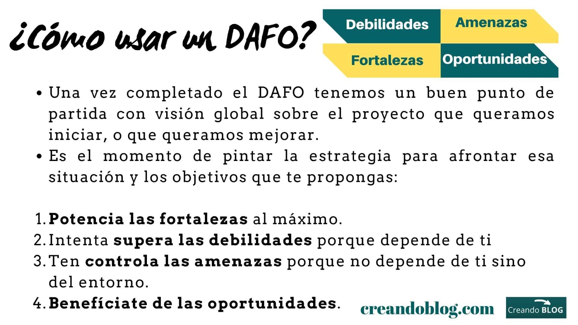 Imagen con texto sobre cómo se debe usar un DAFO