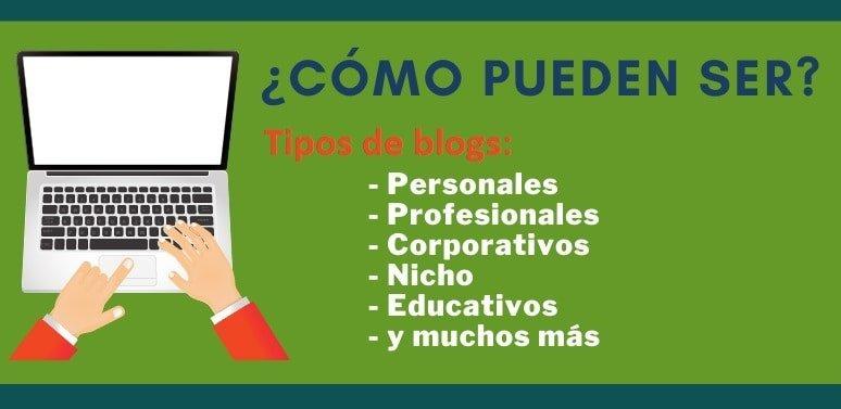 imagen tipos de blogs ¿cómo pueden ser los blogs?