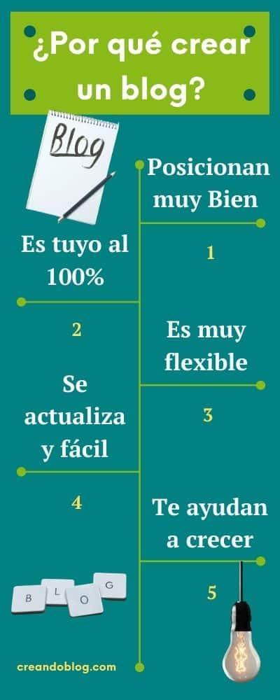 Imagen infografía de por que hacer un blog